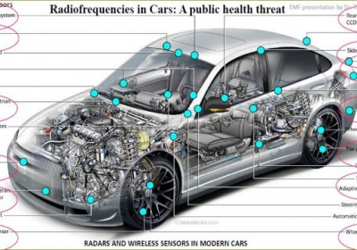 The Health Threat Of Car EMFs